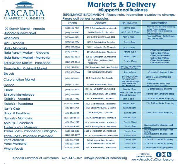 Arcadia Supermarkets Information