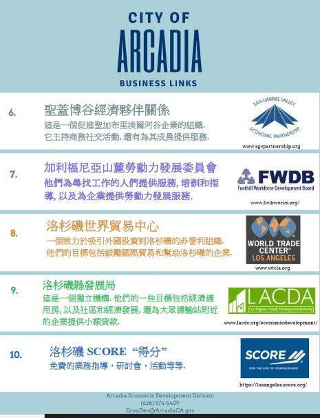City of Arcadia Business Links Mandarin