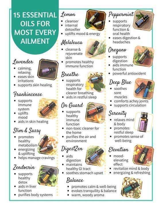 doTERRA essential oils for most every ailment