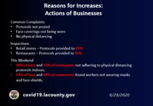 LA County Reasons for Increases and Actions of Businesses