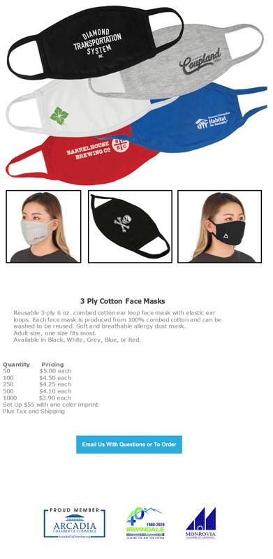 Imprintability Masks