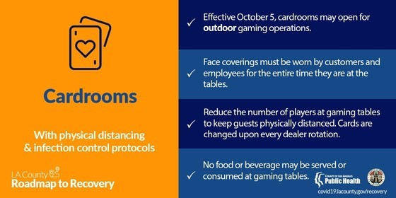 Cardrooms reopening specs