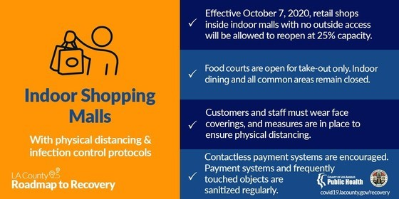 Indoor shopping malls reopening