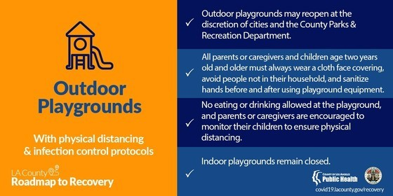 Outdoor Playground reopening specs